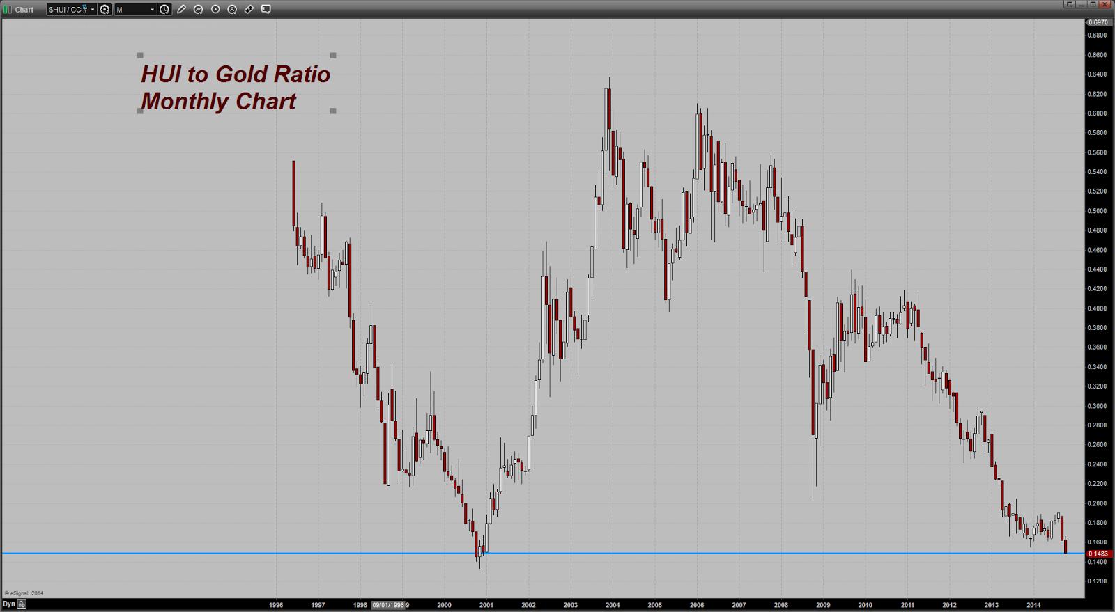 prix de l'or, de l'argent et des minières / suivi quotidien en clôture - Page 14 Chart20141029120359