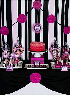 Decoracion de Fiestas Infantiles con Draculaura, Monster High