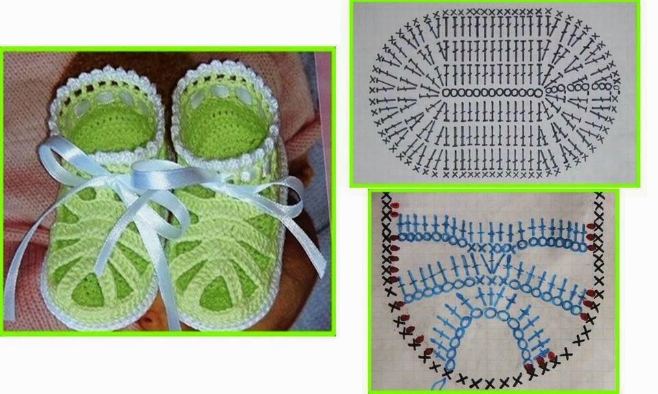 NUDOS DE LANA crochet y ganchillo: Sandalias para bebé en crochet