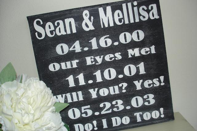 http://www.thelifeofacraftcrazedmom.com/2014/01/wedding-chalkboard-sign.html
