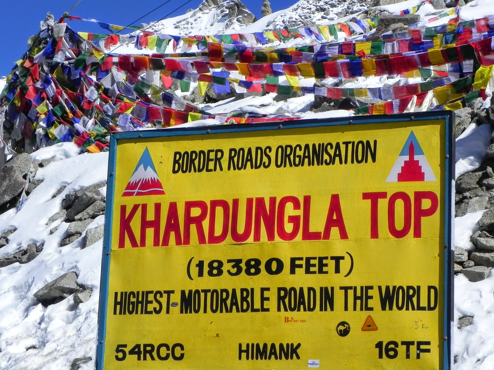 top pass of the world