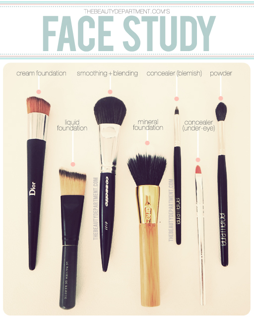 Amber bee style tips makeup brush guide - Best kind of foundation pict ...