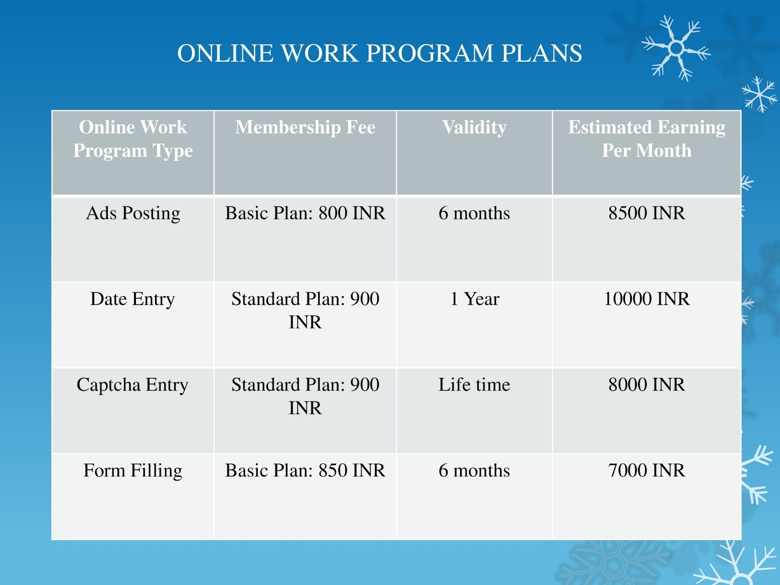 Online Work Program Make Money Online Register Plan