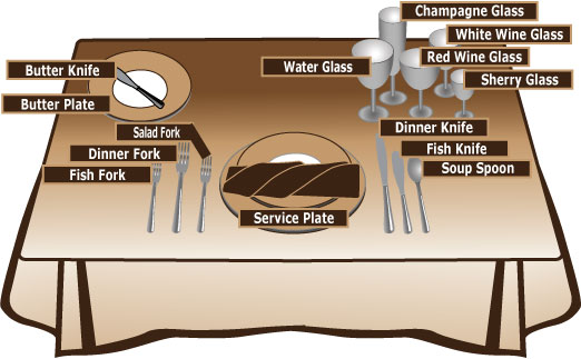 Formal Table Setting by Etiquette Scholar