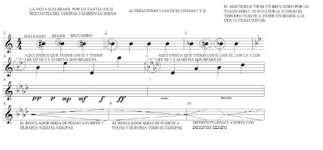 alteraciones y matices musicales