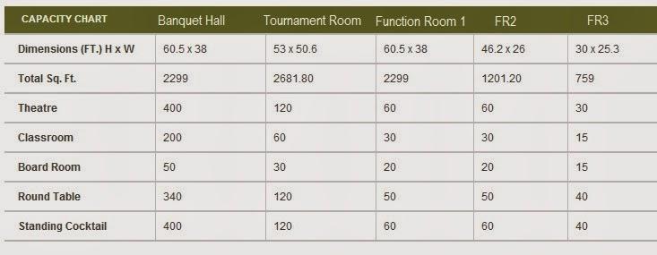 banquet tournament room