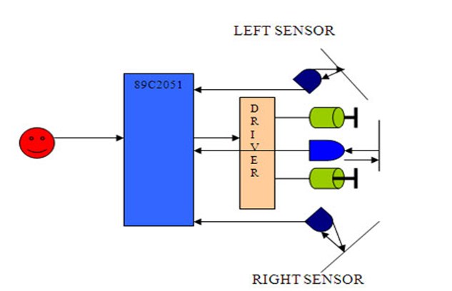 Diode Characteristics Report further Car Temperature Gauge By Ic Ca3162 in addition 1n4148 Wiring Diagram besides  as well Editor pambazuka. on minor electronics projects with circuit diagram