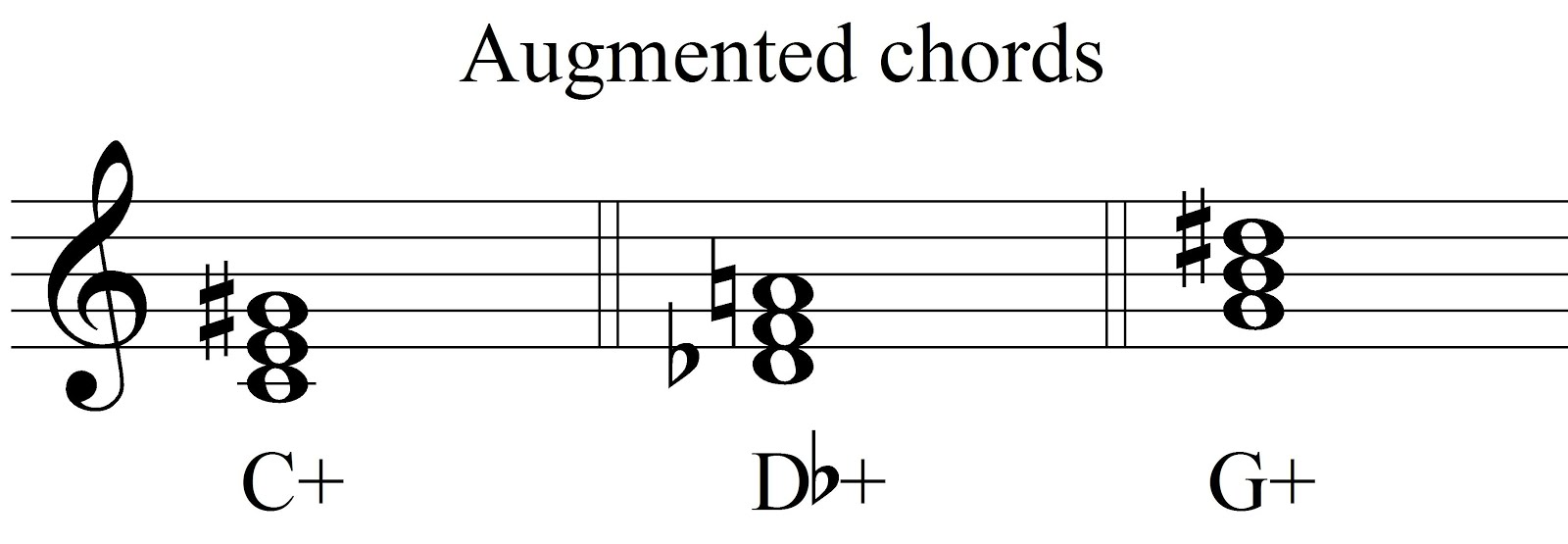 Music theory augmented chords buycottarizona Image collections