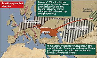 Το αρχαίο DNA «μιλάει» για το παρελθόν μας