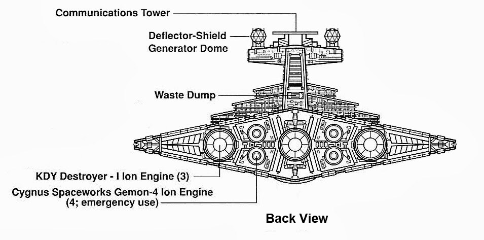 star wars essential guide to vehicles and vessels pdf