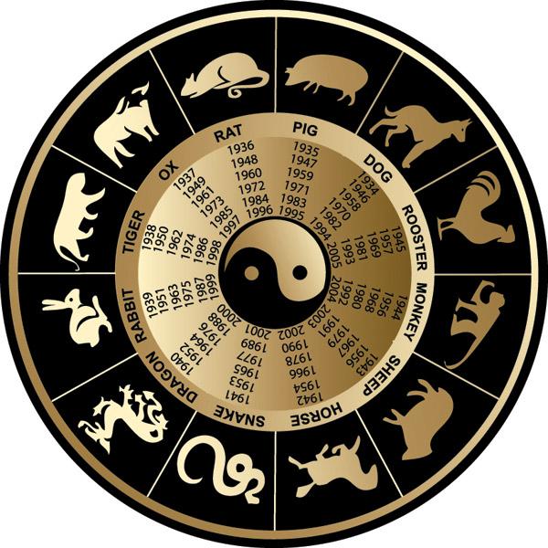 แจกฟรี รูปจักรราศี, Free Zodiac Themed Vector Character Pack