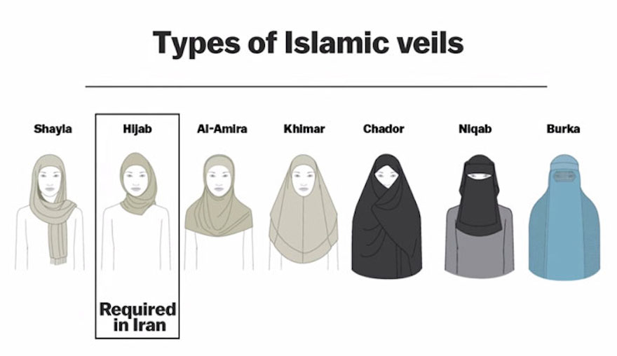 Iranian Women Are Posting Pics With Their Hair Flying Free In Protest Of Strict Hijab Laws - There are different types of Islamic veils, some cover far more surface area than others. The Hijab is among the least conservative but still covers a woman's entire hair and neck and is mandatory for women in Iran