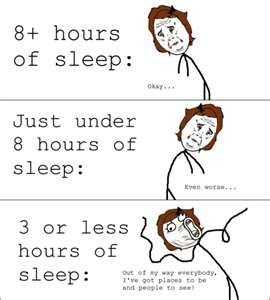 staying up late for homework