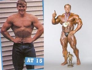 Bodybuilding Genetics