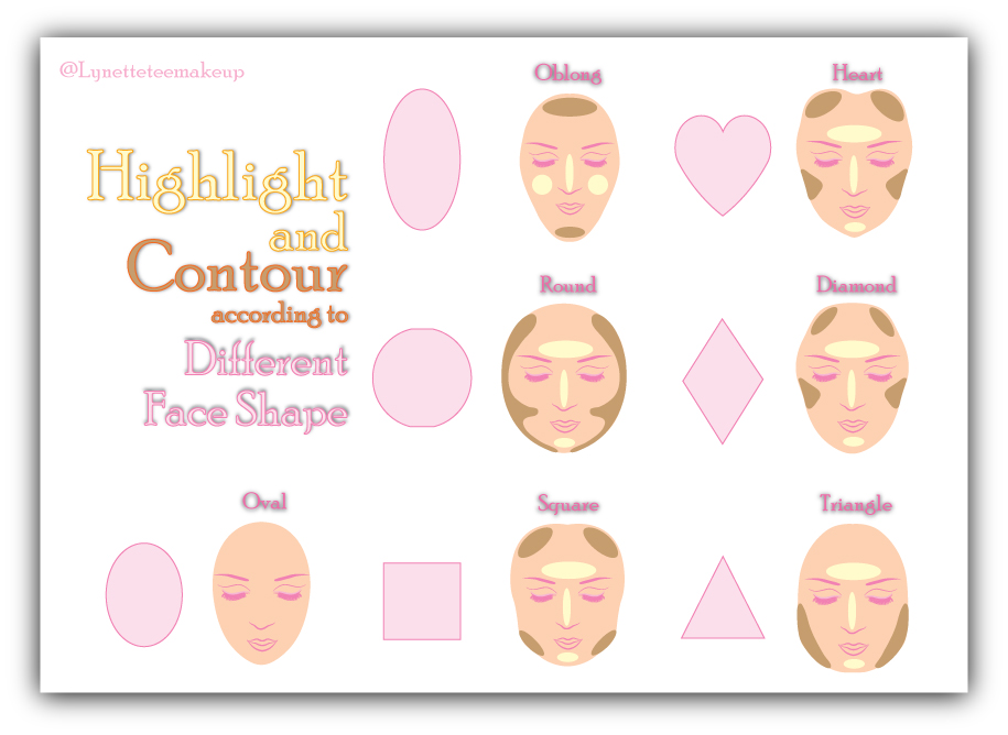 Cream Highlight and Contour | Lynette Tee | Makeup Beauty ...
