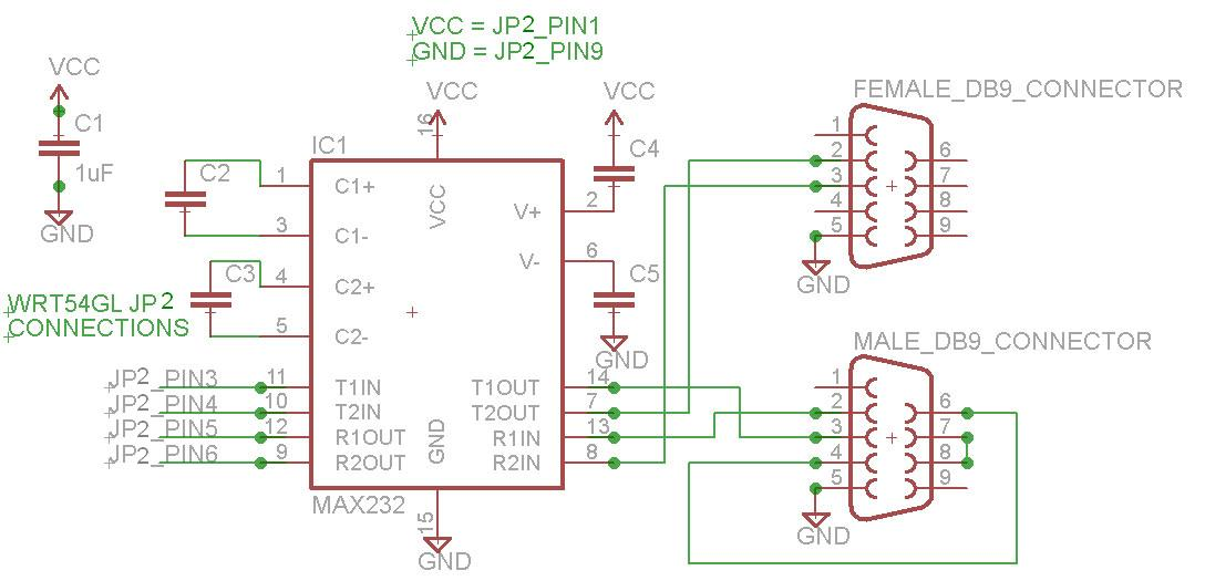 Microcontroller Project: GSM Based messaging Using Arduino