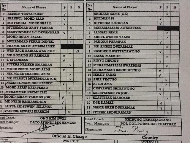 SENARAI PEMAIN MALAYSIA VS THAILAND PESTA BOLA MERDEKA 2013, SENARAI PEMAIN HARIMAU MUDA VS THAILAND 11 SEPTEMBER 2013
