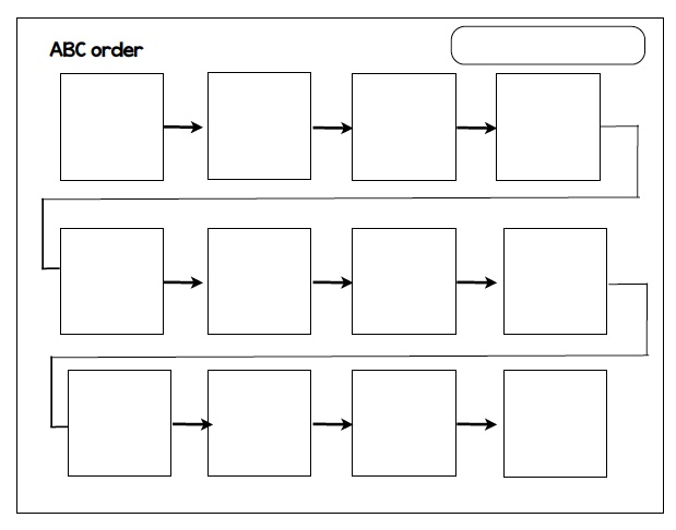 Joyful learning in kc abc order flow map abc order flow map pronofoot35fo Image collections