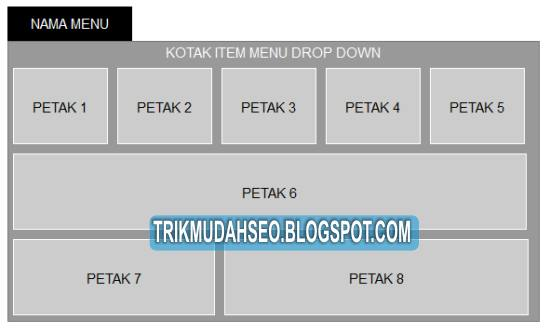 tampilan struktur dasar dari drop down menu yan dibuat