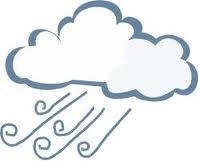cuaca berangin
