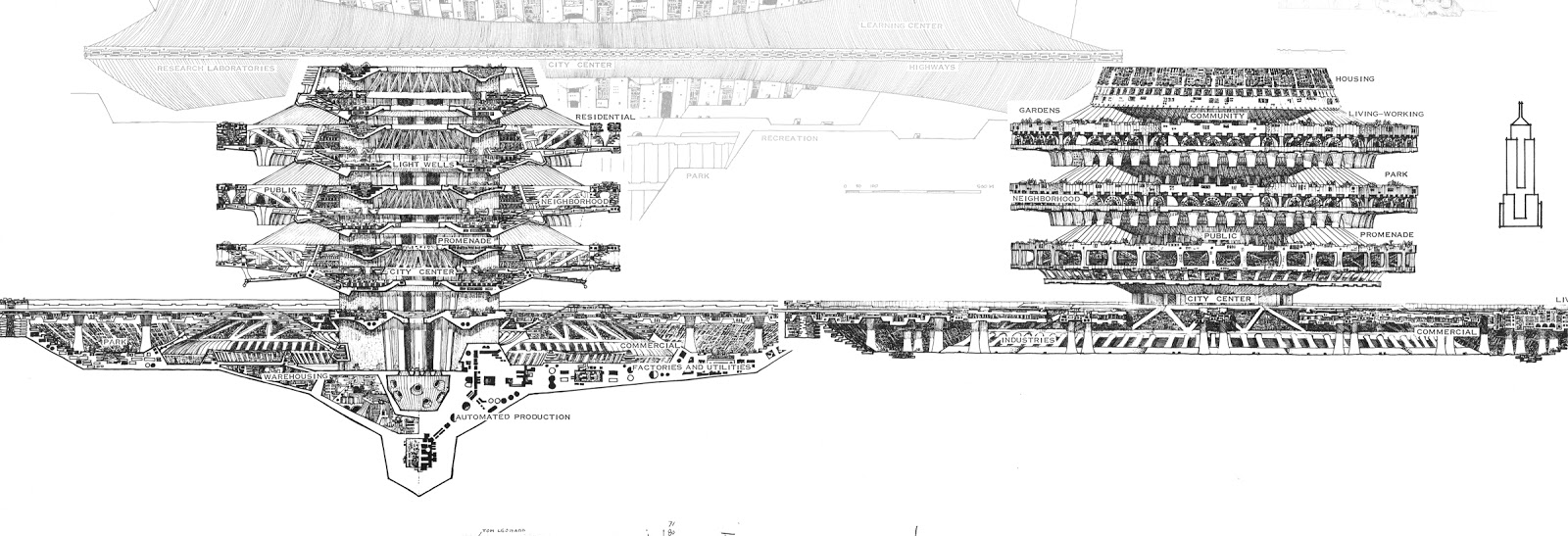 Old Urbanist That 70s Urbanism Yama Wiring Diagram The Arcology No Highways Here Or At Least Not Central Element