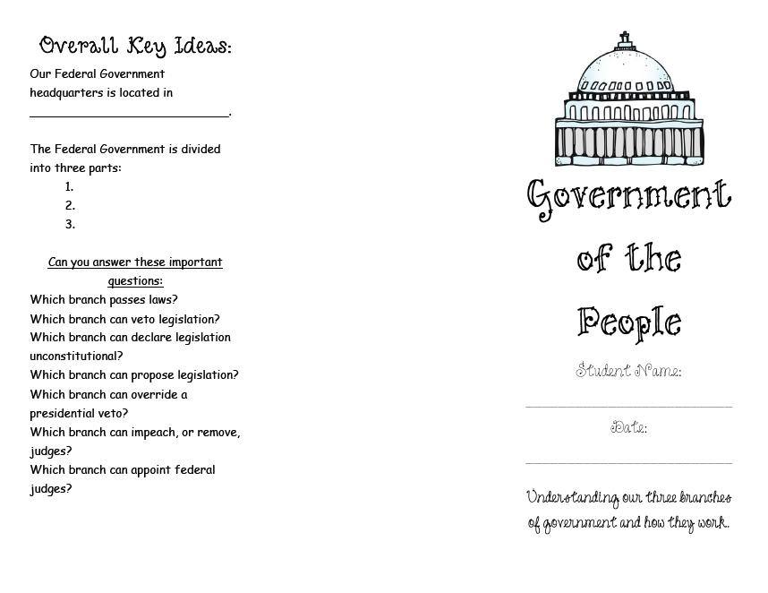 government branches essay This essay won the fourth circuit and the national prizes in the law school  essay  cause it pitted the branches of government against each other no.