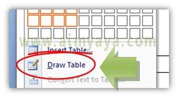 Gambar: Cara membuat tabel dengan draw tabel / erase di microsoft word 2007
