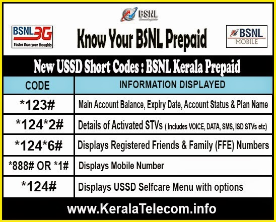 new-ussd-short-codes-bsnl-kerala-prepaid