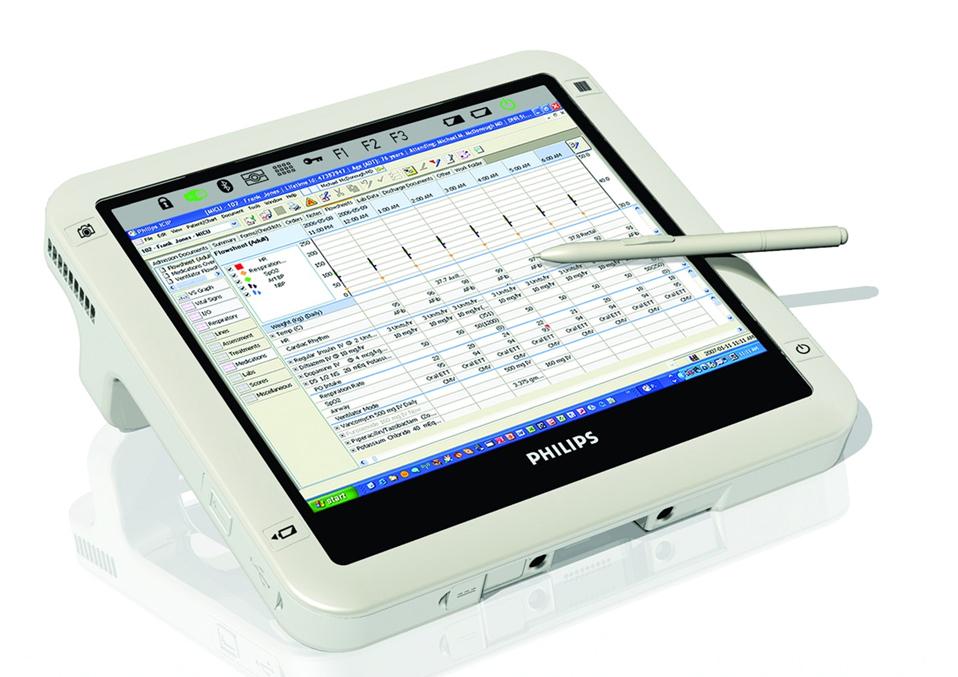 Information About Gadget: Latest It Gadgets