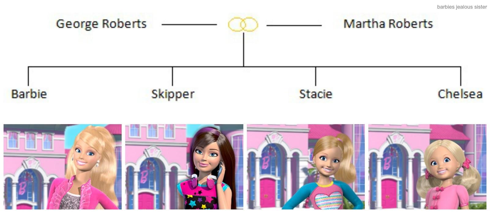 barbie namen