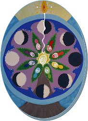 Sacred Essence Circles