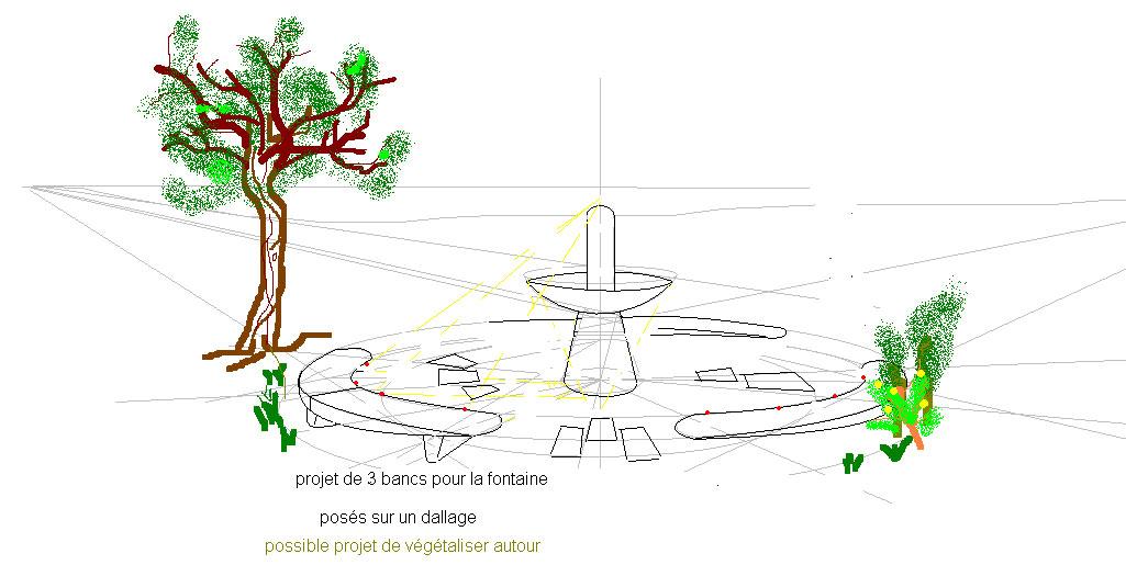 blog du parc 39 la belle id e tendre vers la fontaine. Black Bedroom Furniture Sets. Home Design Ideas
