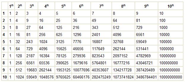 Как найти производную :: производная из кубического корня , производная квадратного корня: 6  пошаговые примеры - как найти производную