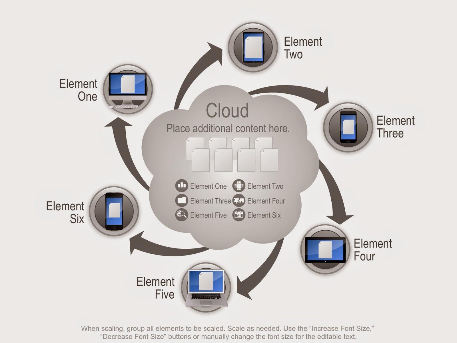 Billion Dollar Graphics: Cloud Computing Graphics Added to Get My ...