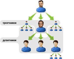 Пирамида БББ-2012 от Шахова