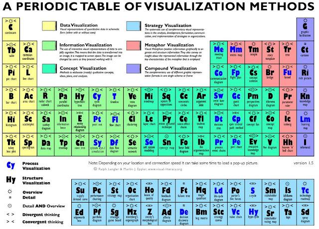 химических элементов,