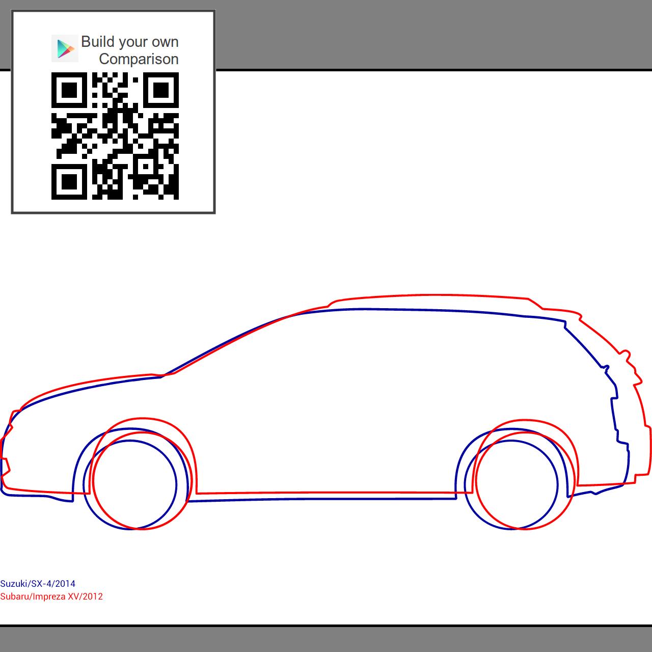 Suzuki Sx Vs Subaru Xv