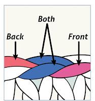 amigurumi teknikleri
