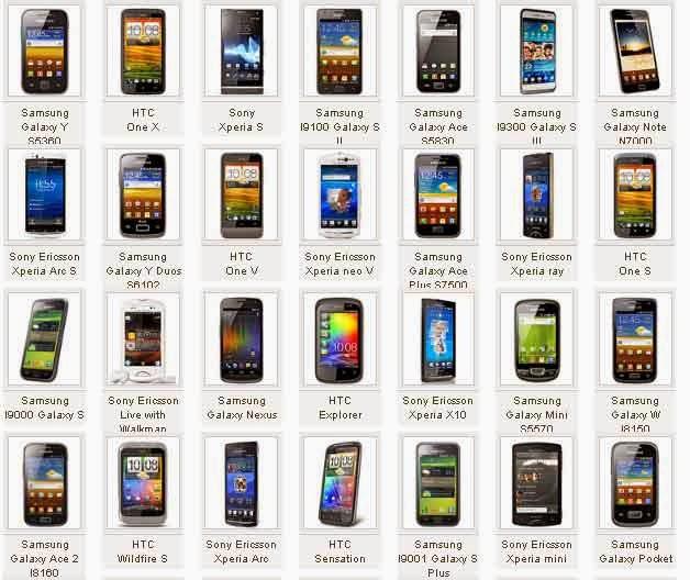 Daftar Harga Hp Nokia Terbaru 2014