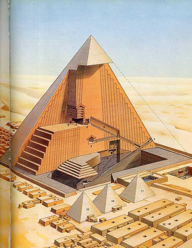khufu pyramid � egypt tourism and travel