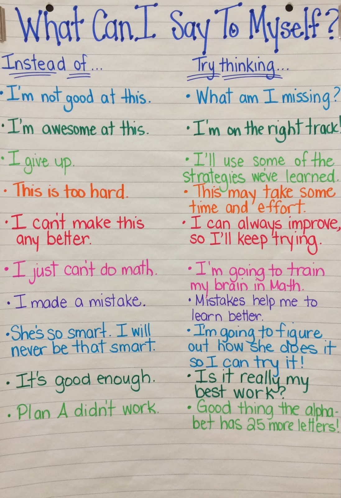 How Teachers Can Create Growth Mindset >> Fieldcrest Elementary School Growth Mindset Talk It