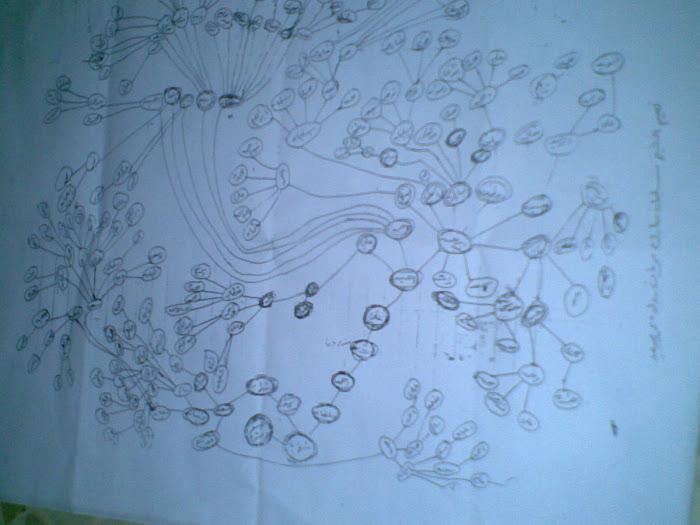 مشجرة الشيخ  سليمان مبارك مريان