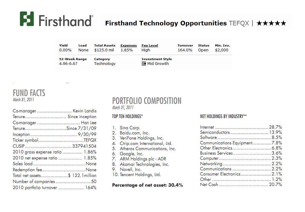 Firsthand Technology Opportunities Fund Tefqx Mepb Financial