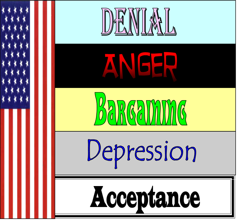 passages on the brink and diving in the five stages anger