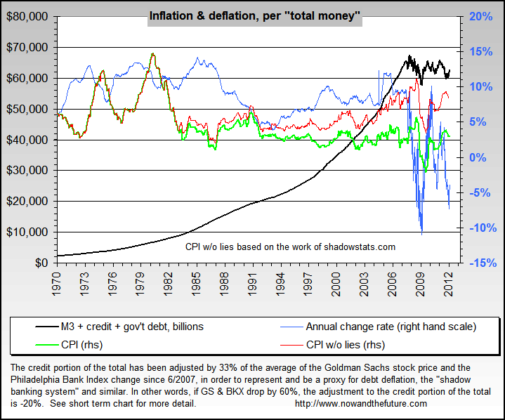 a report on the effect of alan greenspan on the american money supply A report on the effect of alan greenspan on the american money supply pages 2 words 1,167 view full essay more essays like this: money, american money, alan greenspan.
