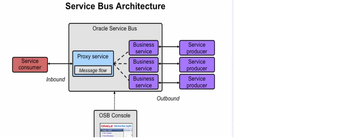 how to change service name in oracle 12c
