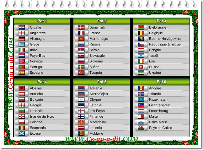 Calendrier coupe du monde 2014 auto design tech - Resultat de qualification coupe du monde ...