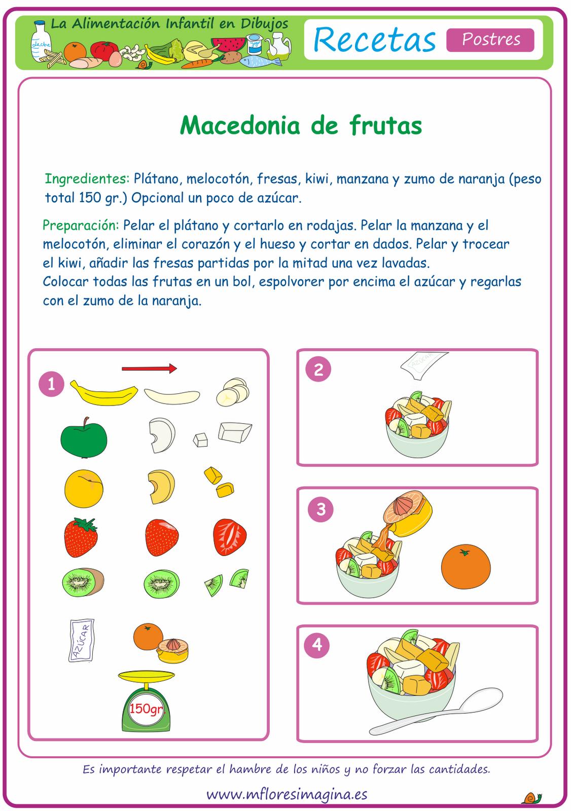 La alimentaci n infantil en dibujos postres for Dibujos sobre cocina