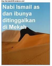 Kisah Nabi Ismail as.: Hijrah Ke Mekkah
