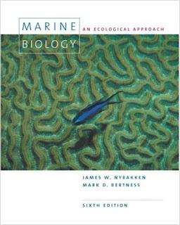 Daftar lengkap Buku Import Biologi Part. 1